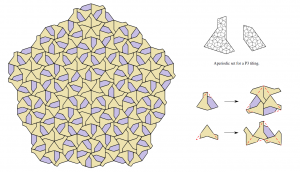 Nonperiodic Tiling with Decoration and Rules
